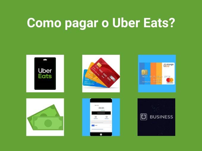 Saiba os métodos de pagamento Uber Eats