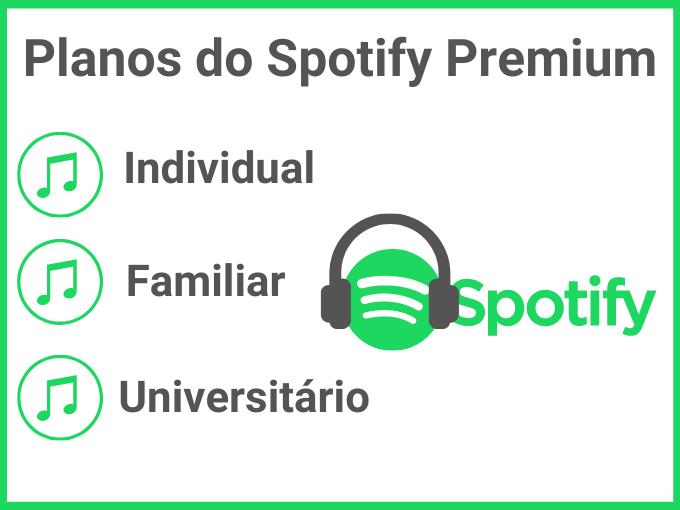 planos do spotify premium gratis